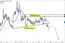 Fundamental and Technical Outlook: EUR/CAD